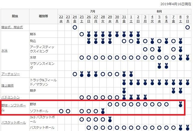 東京オリンピック競技スケジュール