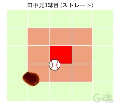 田中兄3球目ストレート