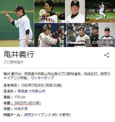 亀井さんwikipedia