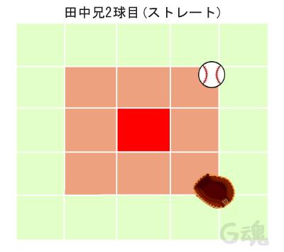 田中兄2球目ストレート
