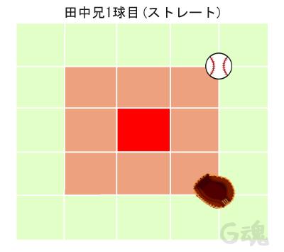 田中兄1球目ストレート