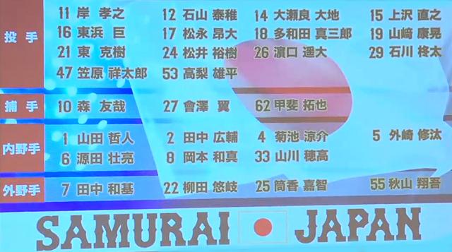 侍ジャパンオフィシャルサイト出場選手発表記者会見