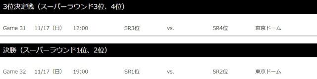 2019プレミア12スーパーラウンド3位決定戦、決勝日程