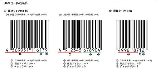 janコード例