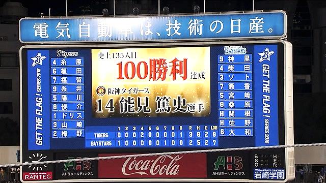 能見篤史史上135人目100勝利達成