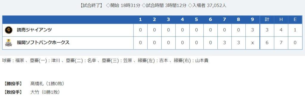 2019年10月20日(日) ヤフオクドーム 【SMBC日本シリーズ】 福岡ソフトバンクホークス vs 読売ジャイアンツ 第2戦 6-3でホークス