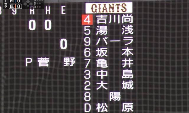 6月2日練習試合巨人対西武スタメン